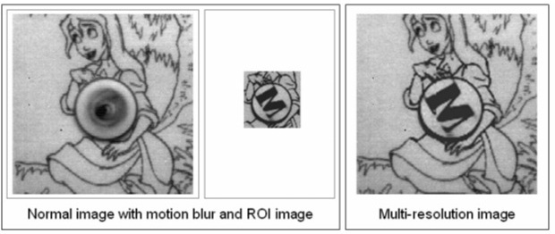 CMOS Image Sensor with Adaptive Frame Rate and High Dynamic Range ...
