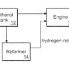 methanol reforming for engine efficiency