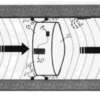 An Acoustic Probe for Leak Detection in Water Pipelines