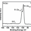 b) Si (2p) XPS spectrum of the surface resulted from Process A. The samples have been exposed to air pr ior to XPS measure- ments, but the growth of oxide is inhibited by the iCVD passivation. c