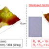 FIGS. 2 a and 2 b show that Si/Ge/Ti/Al/Ni/Au (2/2/20/100/25/50 nm) contacts reduced both ohmic contact resistance and surface roughness over conventional non-recessed Ti/Al/Ni/Au ohmic contacts.