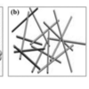 FIGS. 1( a)-1(c) provide a contrast between (a) conventional gel formation and (b)-(c) the gel formation process described in one embodiment: (a) is a schematic of 3-D gel networks of nanoparticles made by conventional processes; (b) and (c) are schematics of gels made by 1-D nanotubes/nanowires and 2-D nanosheets, respectively.