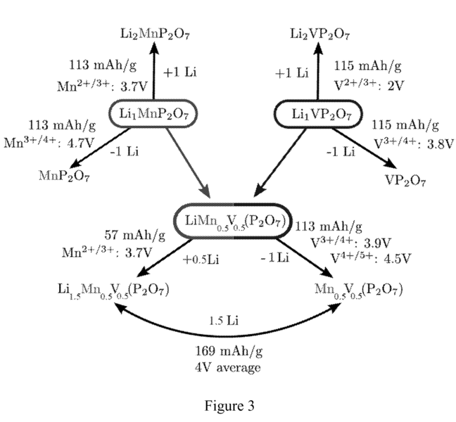 application of transition metals Catalytic applications of transition-metal complexes with sulfide ligands mary rakowski dubois chem rev , 1989, 89 (1), pp 1–9 doi: 101021/cr00091a001 publication date: january 1989 acs legacy archive note: in lieu of an abstract, this is the article's first page click to increase image size free.