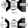 Thermal Pulse Energy Harvesting 1