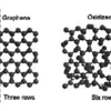 Compositions Comprising Enhanced Graphene Oxide Structures and Related Methods 4