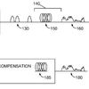 A system model diagram of an optical communication system including impairment compensation logic