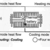 Monolithically Integrated Bi-Directional Heat Pump Structure 1