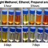 Image shows the synthesis of soluble nanoceria with predominant Ce3+ oxidation state in various non-aqueous polar solvents