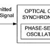 Fig. 1. Block diagram of an embodiment of a system for optical carrier recovery
