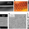 Figure 2: Scalable fabrication of micro- and nano-scale spherical particles.
