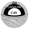 structural model of a CdS/Cd,Zn1_xS:Mn!ZnS core/shell/shell of the present invention