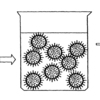 (1) Shows an initial step of adding aqueous cerium nitrate to a non-polar solution with a surfactant to form reverse micelle for the synthesis of ceria nanoparticles. (2) Shows the formation of nano-sized micelles. (3) An enlarged drawing of one micelle showing aqueous precursor solution surrounded by coordinated surfactant molecules