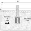 A groundwater monitoring probe based on Arc-Type APTV