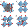 1( a)-1(d) depict a representation of the ideal perovskite crystal structure, a tetragonal distortion of the structure, a rhombohedral distortion of the structure, and a rotation along the (1, 1, 1) direction distortion of the structure in one embodiment.