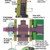 Differential Damping System-exploded view and cross sectional view of the mechanism. (Bottom) The dampers carry radially spaced break pads, inner and outer diameters are labeled.