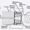 Proposed sensing system with pressure/force applied on the diaphragm.
