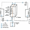 AGMD apparatus diagram. The system consists of a central AGMD module, paired heating and cooling loops, a condensate collection tank, and various temperature, pressure, and flow rate sensors.