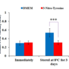 3-Nitro-L-tyrosine inhibits the degradation of cold plasma-stimulated DMEM. The change of anti-cancer capacity of the cold plasma-stimulatedstandard DMEM and 3-Nitro-L-tyrosine-containing DMEM during the storage at 8 °C for 3 days.