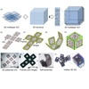 Microscale Self-assembly