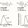 The structures of the Dap(6-DMN) and Dap(4-DMN), the fluorescence excitation and emission maxima, and the changes in fluorescence spectra in methanol and dioxane for the two compounds