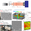 Particle Tracking Velocimetry