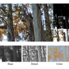 Two-scale decomposition of the input HDR image. Only the base scale has its contrast reduced.