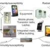 Electronic Device Radiation