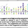 A CNN can suggest novel high-scoring sequences. We .sed the optimal CNN (seq_64x2_5_4) trained on labeled B and C antibody sequences to suggest alternative residues that would lead to higher-scoring sequences starting from a high scoring sequence (below x-axis). The suggestions are summarized above the axis with residue letters proportional in size to their suggested probability of incorporation.