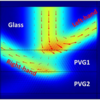 Figure 2. Simulated results for a stacked PVG used as an in-coupled grating in a wearable display device. A linear polarized incident beam splits into two orthogonal circular polarized beams with two diffracted angles.