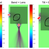 Example applications of spatially variant photonic crystals (SVPCs): (left) A standard SVPC bend; (middle) An SVPC bend with a lens multiplexed into the lattice; (right) The same multiplexed device with the source beam incident at an angle.