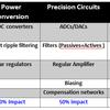 Capacitor Design Impact