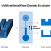 Unidirectional Flow