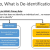 HIPAA De-identification