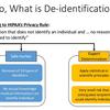 HIPAA De-identification
