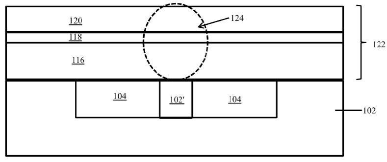 Novel Nano Scale Photonics Platform Enables Integration Of Optical
