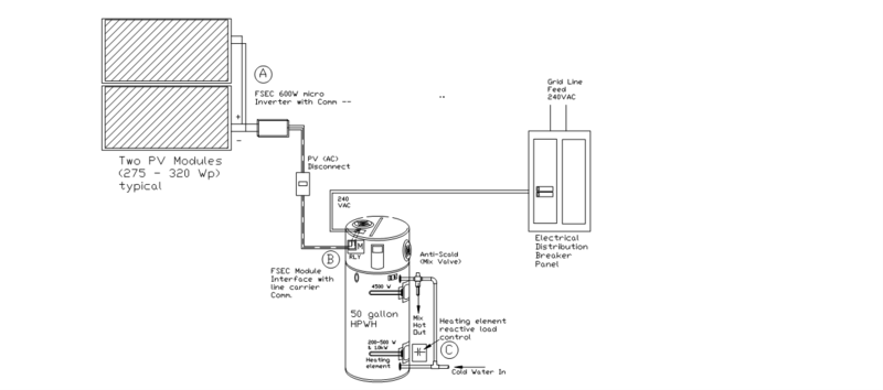 Photovoltaic-Assisted Heat Pump Water Heater Integrates Use of Solar ...