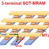 SOT-MRAM