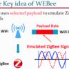ZigBee Emulation