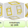 3D SRR