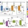 Hydrogenation (B-1, R-1 & F-1), ketone purification (C-1 & C-2), ketone oxidation (R-2, D-1 & C-4), and caprolactone purification (C-3 & C-5)