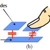 Tactile and proximity sensors