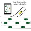Concept of relative GPS accuracy