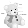 Figure 1. An isometric, conceptual view of a toy bear with integrated data sensors.