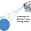 ALT TEXT: Object tracking video capture algorithm to record specific object
