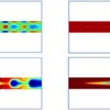 Figure. 2-D numerical simulation of an air flow (0.1 m/s) within a channel with three wire discharge electrodes (0.5 cm diameter) along the centerline. Left: Applied voltage of -70 kV. Right: uncharged. Upper: Fluid velocity distributions, color contours and streamlines. Lower: Airborne contaminant concentrations due to destruction by excited species (Reaction rate = 1e3 m6/mol2). Uncharged DRE = 34.1% (lower right) as compared to EHD-influenced DRE = 67.3% (lower left).