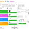 My Strengths My Health Assessment Page for mobile device