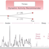 Actigraphy data showing activity during awake and sleep periods