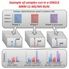 Isotopic barcodes of kinase substrates allow simultaneous mass spectrometry analysis and comparison of multiple samples.