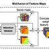 An overview of the UCF attention-based multi-scale convolutional neural network (A+MCNN) model.