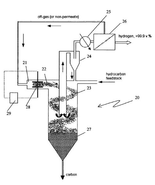 image gallery: schematic diagram of the process and apparatus for the  production of hydrogen and carbon from a